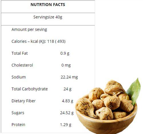 Tác dụng của sung sấy dẻo, vừa ăn ngon lại bổ dưỡng